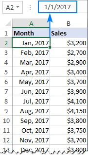Source data for forecasting sales in Excel