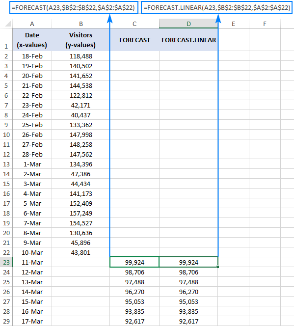 Using the FORECAST and FORECAST.LINEAR functions in Excel