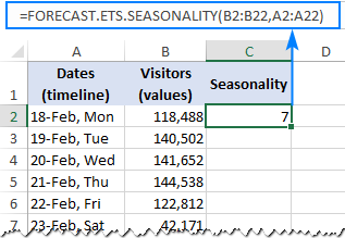FORECAST.ETS.SEASONALITY formula to calculate the length of a seasonal pattern