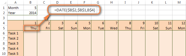 Use Excel DATE function to display the days of the week.