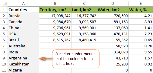 A darker border means that the column to its left is frozen.