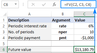 Using FV function in Excel to calculate future value