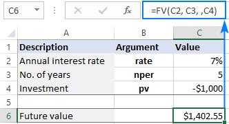 FV formula to calculate the future value for non-annual compounding