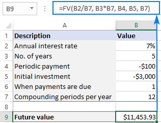 Future value calculator in Excel