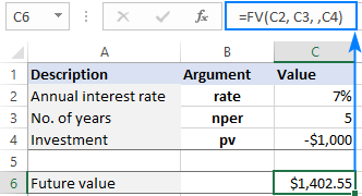 FV formula to calculate the future value of a lump-sum investment