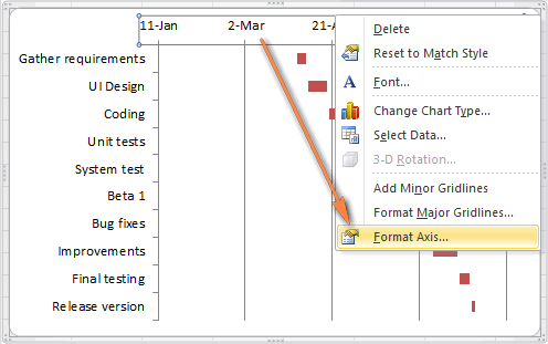 Remove the empty space on the right side of the Gantt chart.