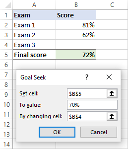 Do Goal Seek to determine the minimum score on exam 3.