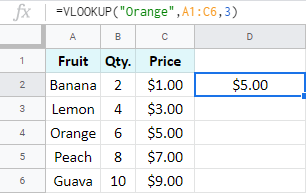 How to use the VLOOKUP function in Google Sheets.