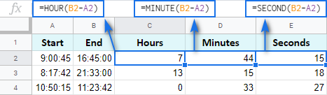 Special functions to calculate hours, minutes, or seconds only.