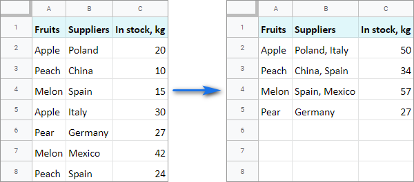 How to combine cells from duplicate rows in Google Sheets.