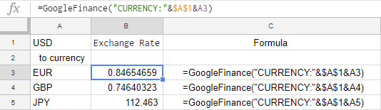 Use Cell References To Get The Exchange Rate