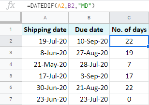 Calculate days between two dates in Google Sheets after subtracting months.