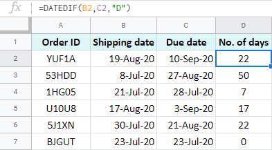 Calculate days between two dates in Google Sheets.