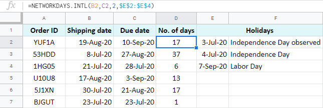 Set your custom weekends using NETWORKDAYS.INTL in Google Sheets.
