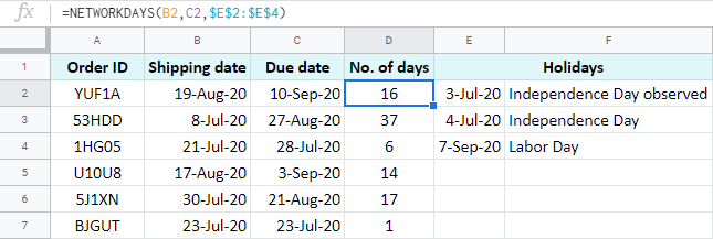 Count working days in Google Sheets.