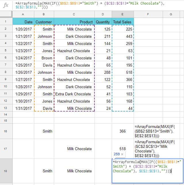 Useful Google Sheets functions for daily use
