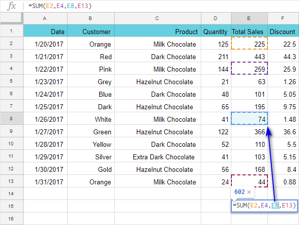 Quickly change references within formulas.