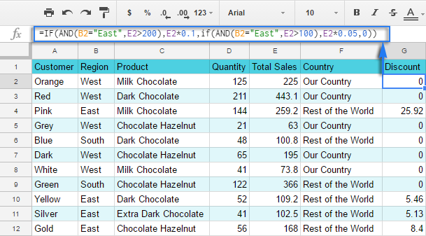 Google Sheets IF function – usage and formula examples