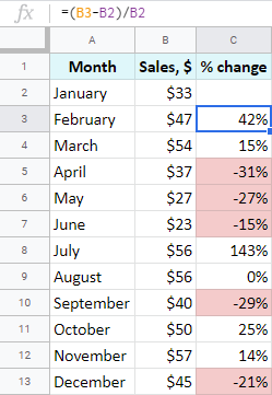 Calculate percentage change in Google Sheets.