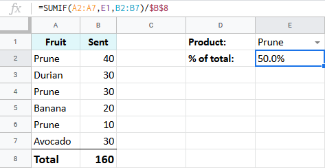 Find the percentage of prune in Google Sheets.