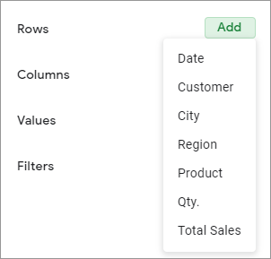 Add data to pivot table.