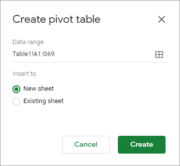 Create pivot table in a new sheet.