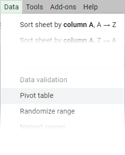 google sheets pivot table tutorial how to create and examples