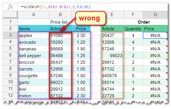 Trap and fix errors in your VLOOKUP formula in Google Sheets