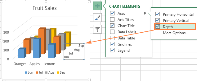 Adding a depth axis to a 3-D chart