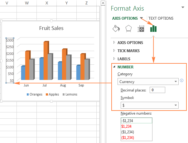 Excel charts add title customize chart axis legend and data labels changing the format of numbers on axis labels ccuart Image collections