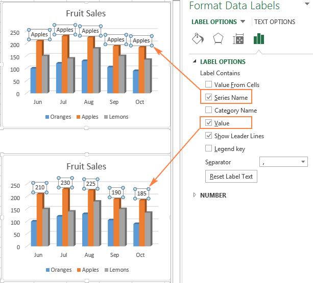 Choosing what data to display on the labels