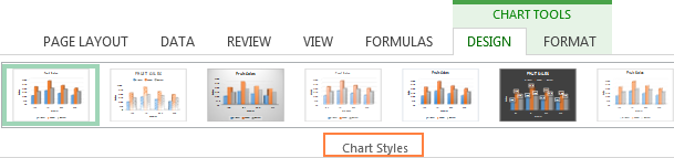 The Charts Styles group on the Excel ribbon