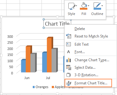 The right-click menu for customizing the chart title
