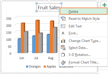 Excel charts add title customize chart axis legend and data labels removing the chart title ccuart Image collections