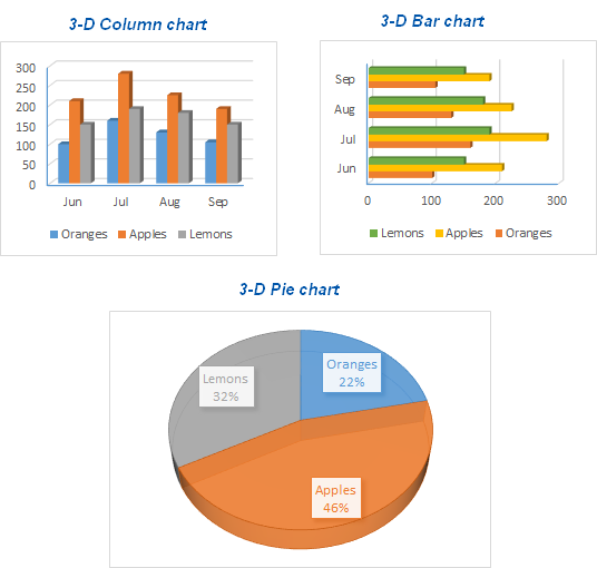Excel Chart Types  Graphs And Charts Templates