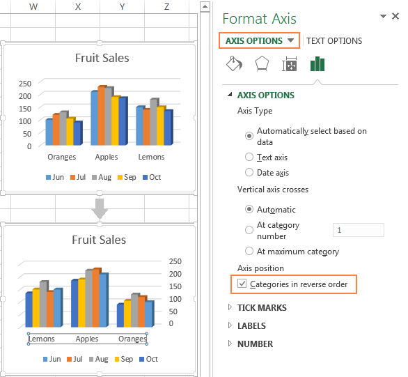 Excel charts add title customize chart axis legend and data labels select the categories in reverse order option to flip the chart ccuart Images