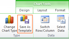 Save As Template feature in Excel 2010