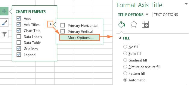 Format Chart pane