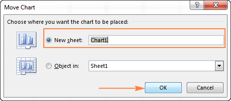 Moving the chart to a separate sheet