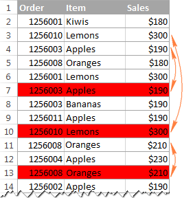 Duplicate rows without first occurrences are highlighted.