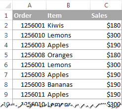An Excel table where duplicate rows need to be highlighted.