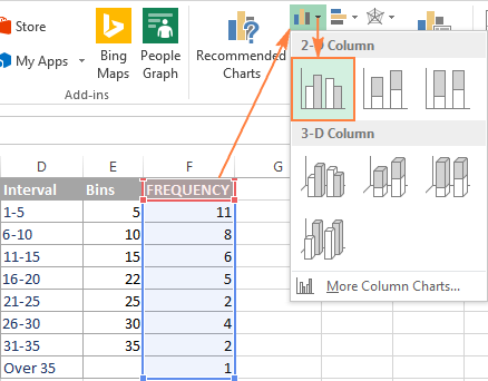 how to make histogram in excel  How to make a histogram in Excel 2016, 2013 and 2010