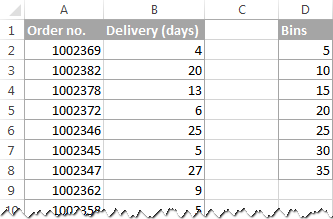 Enter the source data in one column and bin numbers in another column.
