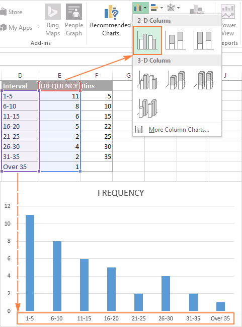 an Excel histogram with range labels
