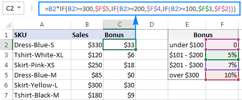 Perform different calculations based on a cell value