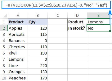 If Vlookup formula to return Yes or No based on vlookup result