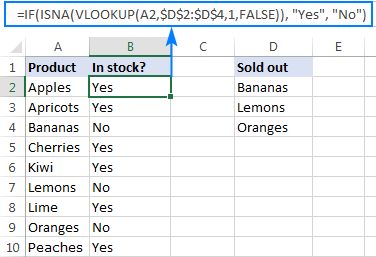 IF ISNA VLOOKUP formula to look up values in a shorter list and return Yes or No.