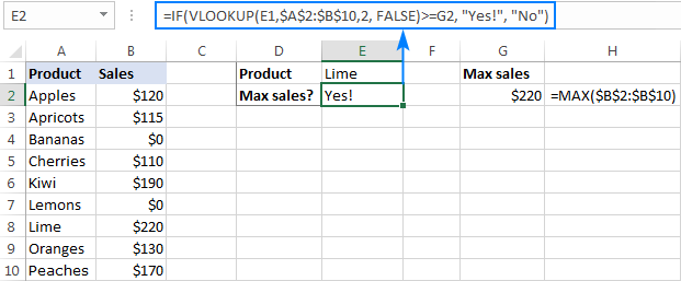 If formula with Vlookup to compare vlookup's result with another cell