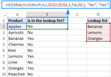 Vlookup values in a shorter list and return Yes or No.