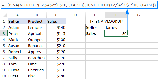 If Vlookup formula: if not found return 0
